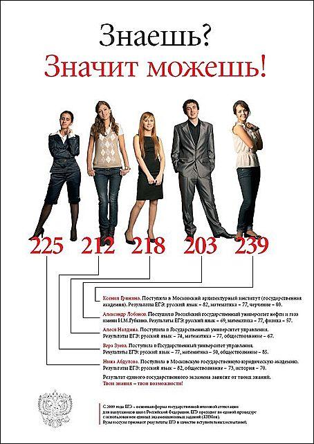 Соответствует федеральным компонентам решебник по русском языку 7 класс разумовская 2009 как делал это